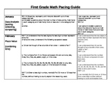 First Grade Common Core Pacing Guide Math