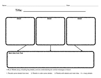First Grade Common Core Reading Graphic Organizer with Rubric