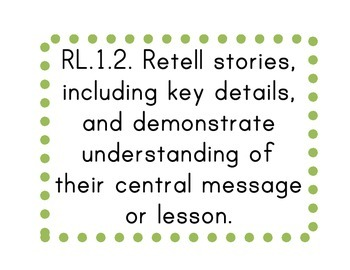First Grade Common Core Reading Literary and Infomational Standards Posters