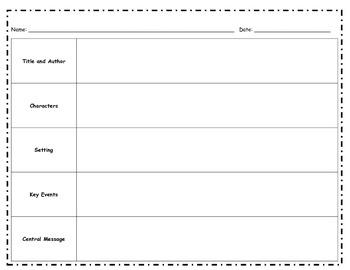 first grade common core retelling graphic organizer tpt