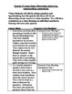 First Grade Common Core Science Lessons and Experiments (Q