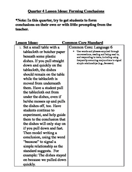 First Grade Common Core Science Lessons and Experiments (Quarter 4)