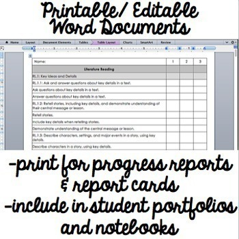 graphic relating to First Grade Common Core Standards Printable named Popular Main List - Initially Quality
