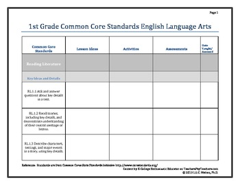 1st Grade Common Core Standards ELA Lesson Plan Charts Lan