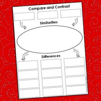 First Grade Common Core Standards - Fully Compiled