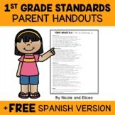 First Grade Common Core Standards Parent Handouts