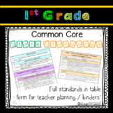 First Grade Common Core Standards - Teacher Version