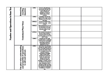 First Grade Common Core State Standards Math Outline