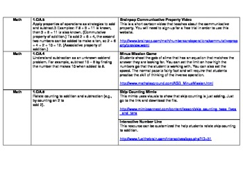 First Grade Common Core Technology Integration Guide
