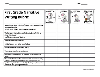first grade writing rubric common core standards These standards are called the common core state standards show what children in grades k-5 should be able to do in each grade common core resources for.