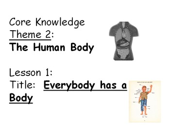 First Grade Core Knowledge Vocabulary Cards poster CCSS Unit 2 Human Body