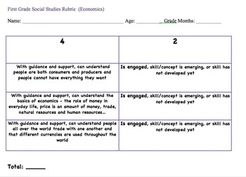 First Grade Core Rubrics