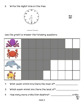 First Grade Cumulative Assessment, SLO, Common Core