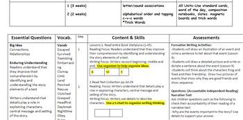 First Grade ELA Ready Gen Curriculum Map