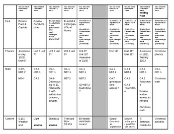 First Grade Curriculum Mapping- ENTIRE YEAR...editable