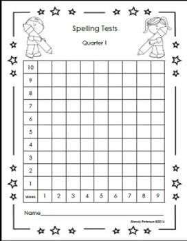 First Grade Data Folder