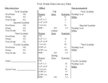 First Grade Data Sheet
