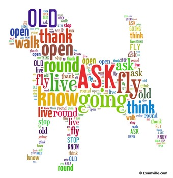 First Grade Dolch Sight Words (Word Cloud - Dog Shape)