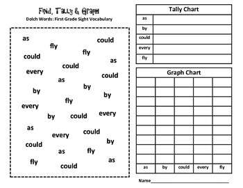 First Grade Dolch Words Graphing Activity