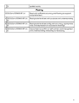 First Grade ELA Common Core Standards List with CA Additions