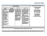First Grade ELA Unit Plan- Author Study (Tomie dePaola)