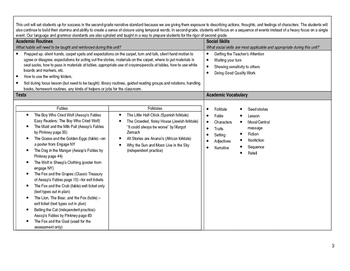 First Grade ELA Unit Plan- Folktales and Fables