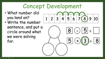 First Grade Engage NY (Eureka) Math Module 1 Topic G Interactive PowerPoints