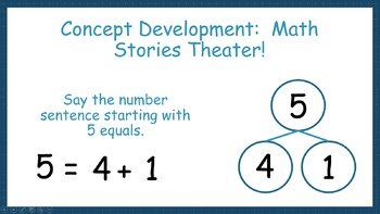 First Grade Engage NY (Eureka) Math Module 1 Topic C Interactive PowerPoints