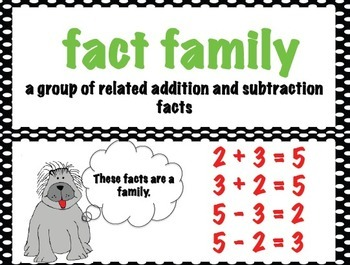First Grade Envision Math Topic 6 Subtraction Facts to 20 Focus Wall