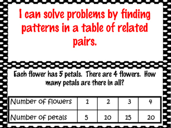 First Grade Envision Math  Topic 7 Counting & Number Patterns to 120 Focus Wall