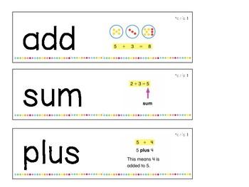First Grade Envision Vocabulary Cards