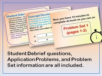 First Grade Eureka Math Module 6 PowerPoint Bundle (Place Value, Addition)