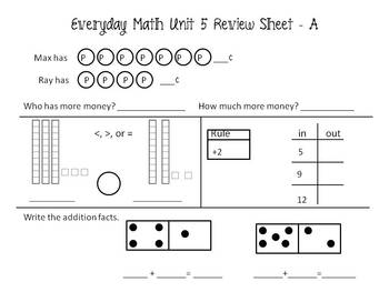 First Grade Everyday Math Reviews - Yearlong Bundle