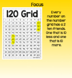 First Grade Everyday Math Unit 4 Lessons Bundle