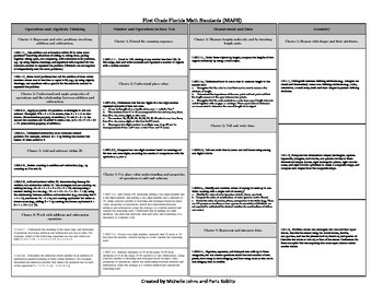 First Grade Florida Standards- Bundled