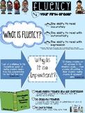 First Grade Fluency Infographic