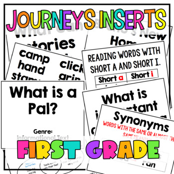 Journeys 1st Grade Focus Wall Posters Worksheets TpT