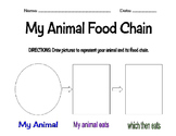 First Grade Food Chain Record Sheet/ Graphic Organizer