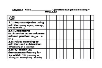 First Grade Go Math! Chapter 4 CCSS Assessment Notecard