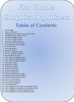 First Grade Graphic Organizers (Sorted by Level for each Concept!)