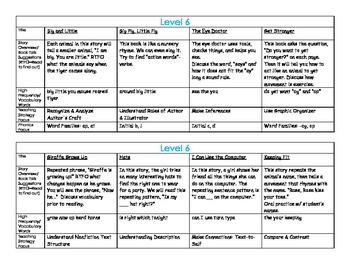 First Grade Guided Reading Plans: Level 6-16