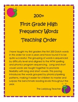 First Grade High Frequency-Sight Words Teaching Order-Pacing