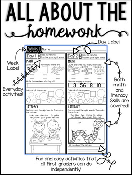 First Grade Homework EDITABLE {Quarter 4}