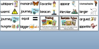 First Grade Houghton Mifflin Reading Series Focus Wall Set-Theme 10