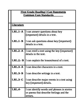 "First Grade ""I Can"" statements for standards"