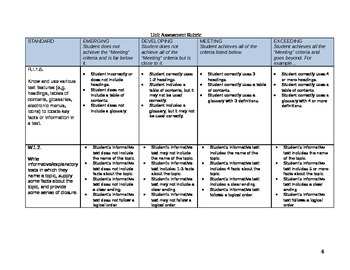 First Grade Informational Text Unit with Unit Assessment and Assessment Rubric