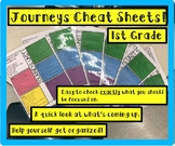 First Grade Journey's Cheat Sheets! (Every Unit, Every Lesson)