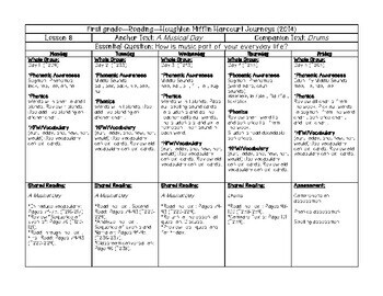 Journeys Lesson Plans First Grade By First Grade Magic