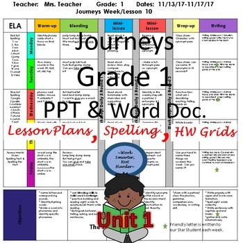First Grade Journeys Lesson Plans Unit 1 with spelling- ALL editable