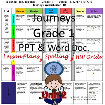 First Grade Journeys Lesson Plans Unit 2 with spelling- ALL editable